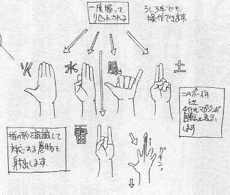 Naruto hand seals